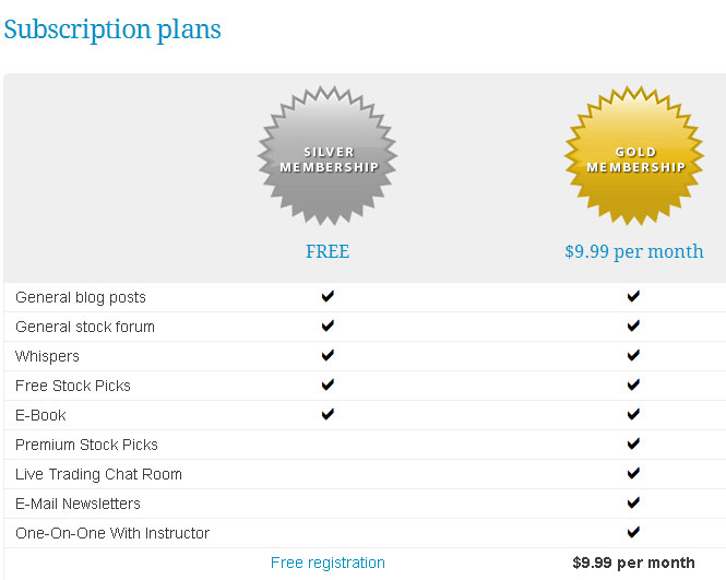 psw-subscription-plans